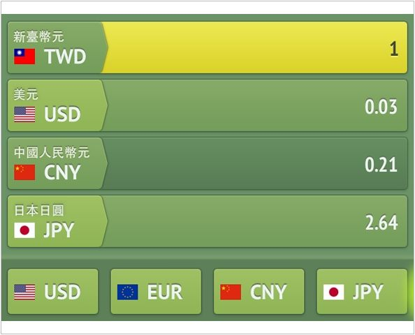 《APP》全球幣值匯率即時換算@Smart Coin: Currency Converter